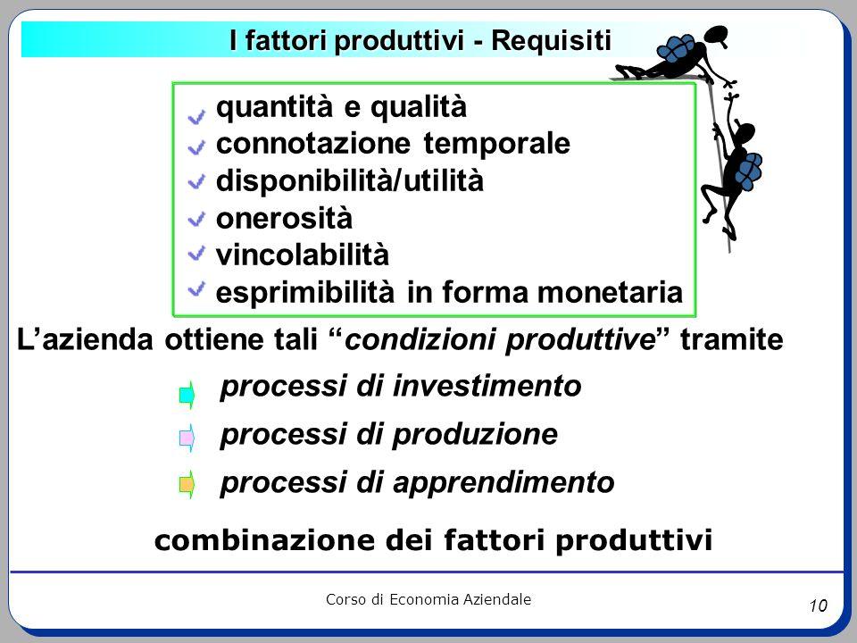 I fattori produttivi - Requisiti