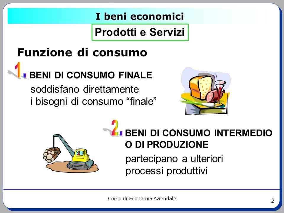 Prodotti e Servizi Funzione di consumo 1. 2. soddisfano direttamente