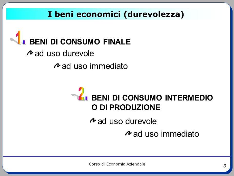 I beni economici (durevolezza)