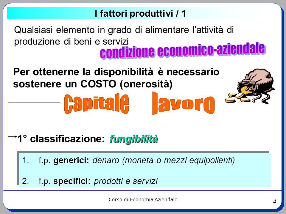 condizione economico-aziendale