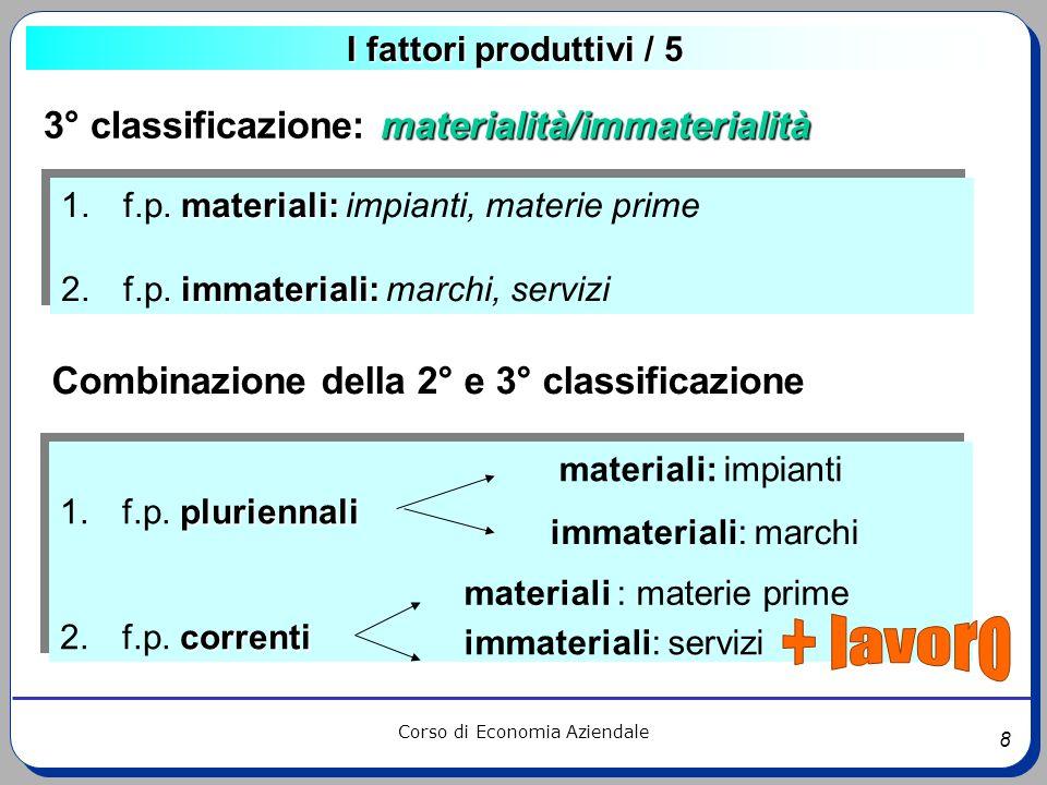 + lavoro 3° classificazione: materialità/immaterialità