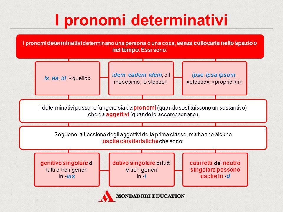 I pronomi determinativi