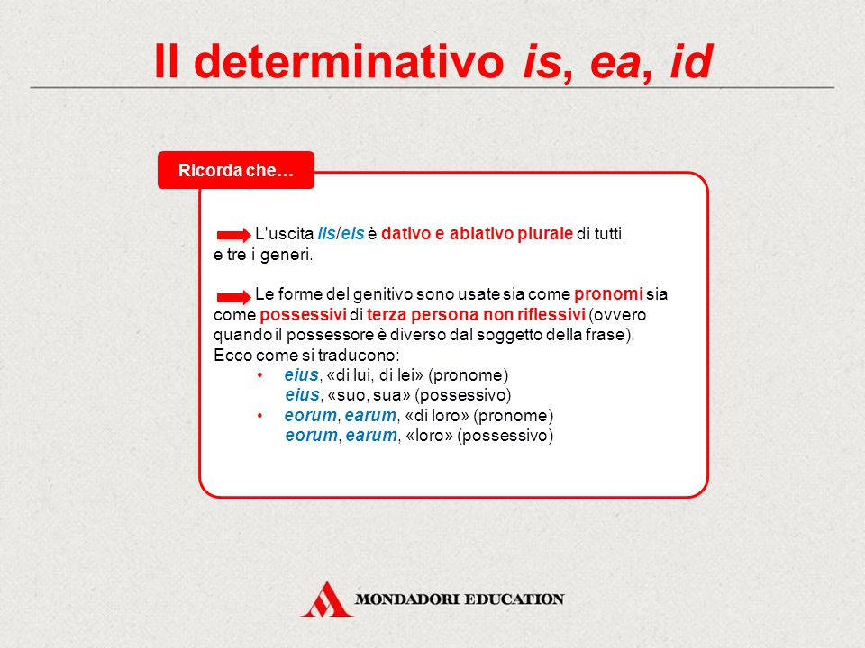 Il determinativo is, ea, id