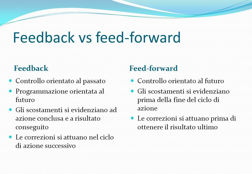 Feedback vs feed-forward