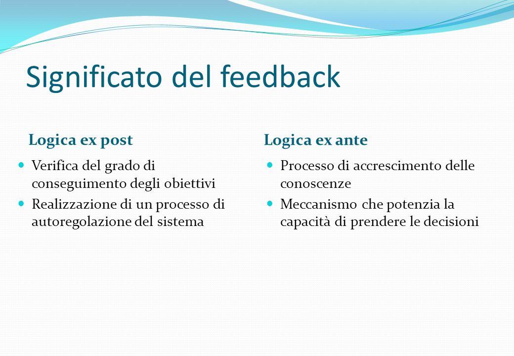 Significato del feedback