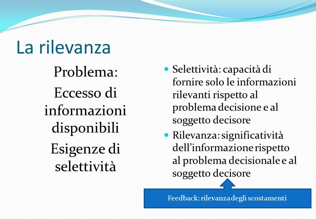 La rilevanza Problema: Eccesso di informazioni disponibili Esigenze di selettività