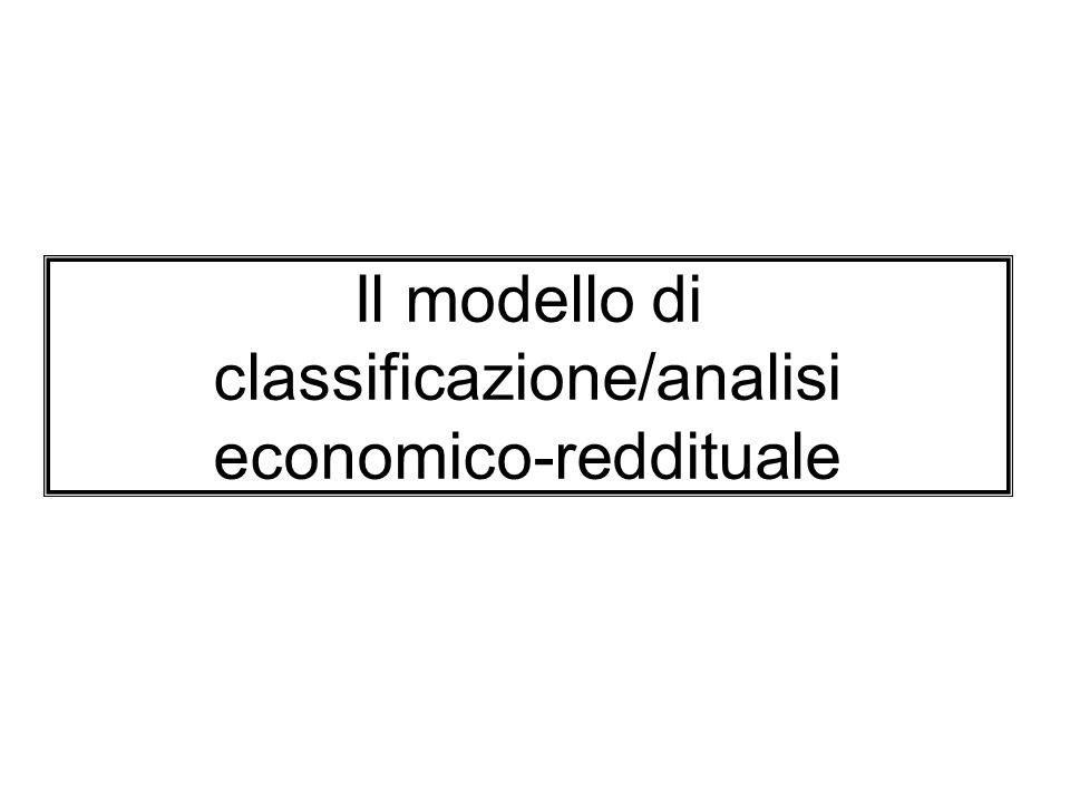 Il modello di classificazione/analisi economico-reddituale