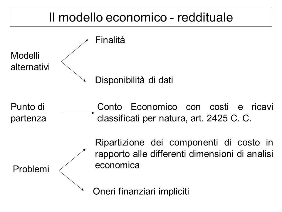 Il modello economico - reddituale