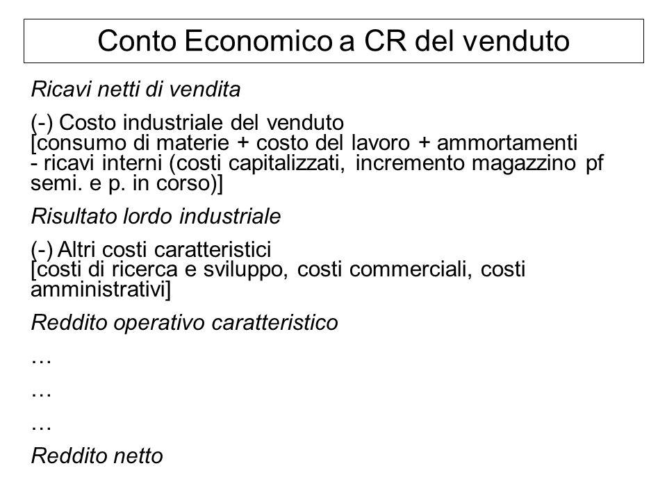 Conto Economico a CR del venduto