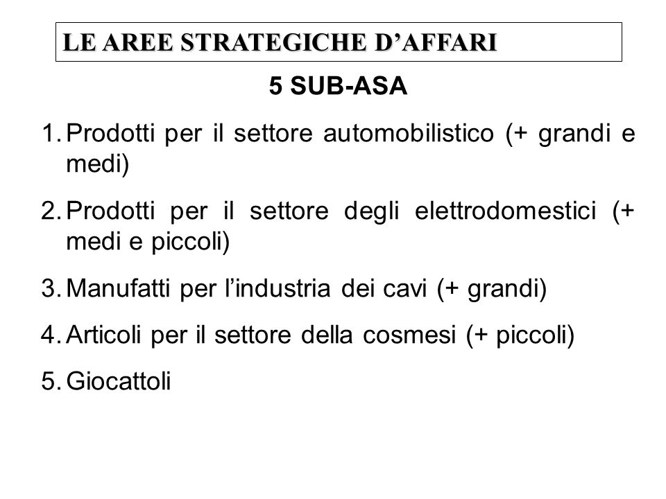 LE AREE STRATEGICHE D'AFFARI
