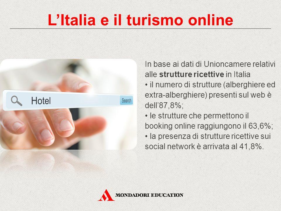 L'Italia e il turismo online