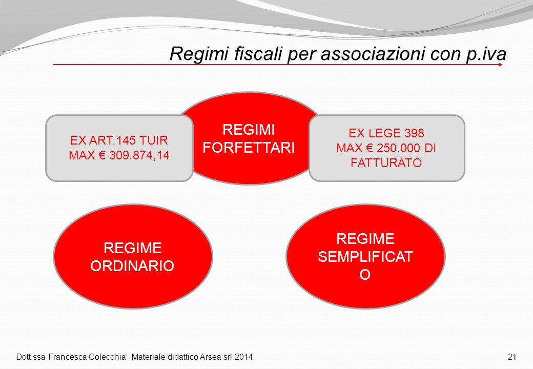Regimi fiscali per associazioni con p.iva