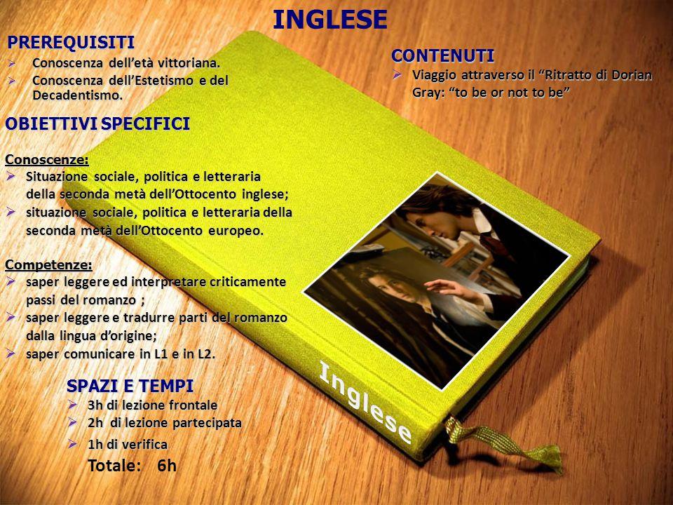 Inglese INGLESE Totale: 6h PREREQUISITI CONTENUTI OBIETTIVI SPECIFICI