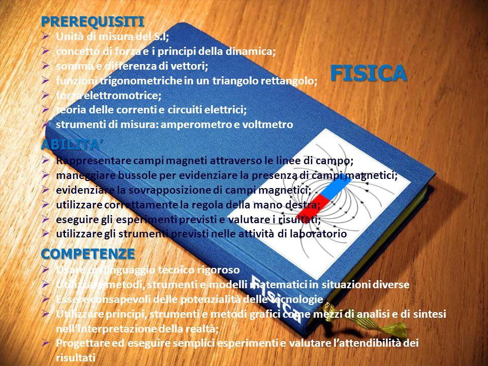 FISICA PREREQUISITI ABILITA' COMPETENZE Unità di misura del S.I;