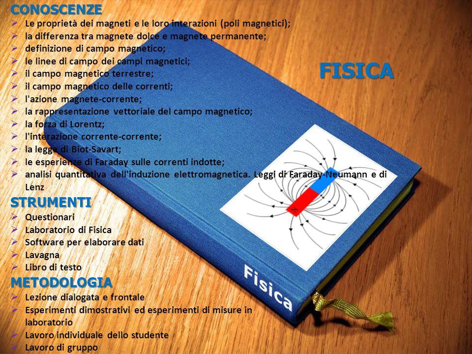 FISICA CONOSCENZE STRUMENTI METODOLOGIA