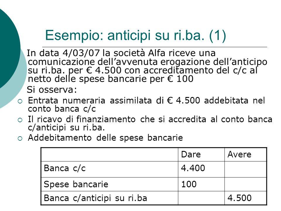 Esempio: anticipi su ri.ba. (1)
