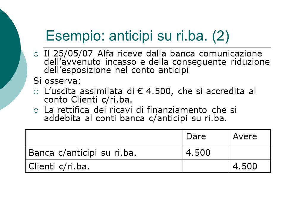 Esempio: anticipi su ri.ba. (2)