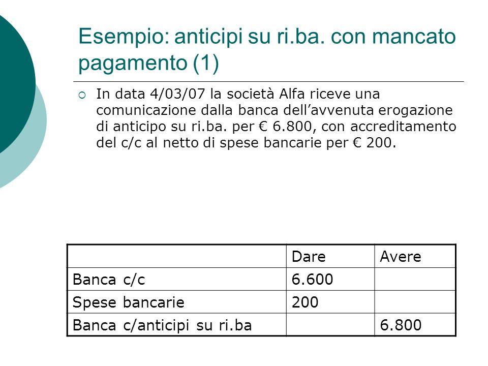 Esempio: anticipi su ri.ba. con mancato pagamento (1)