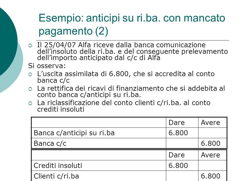 Esempio: anticipi su ri.ba. con mancato pagamento (2)