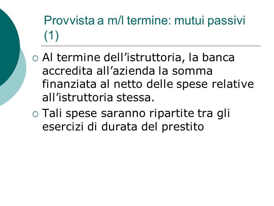 Provvista a m/l termine: mutui passivi (1)