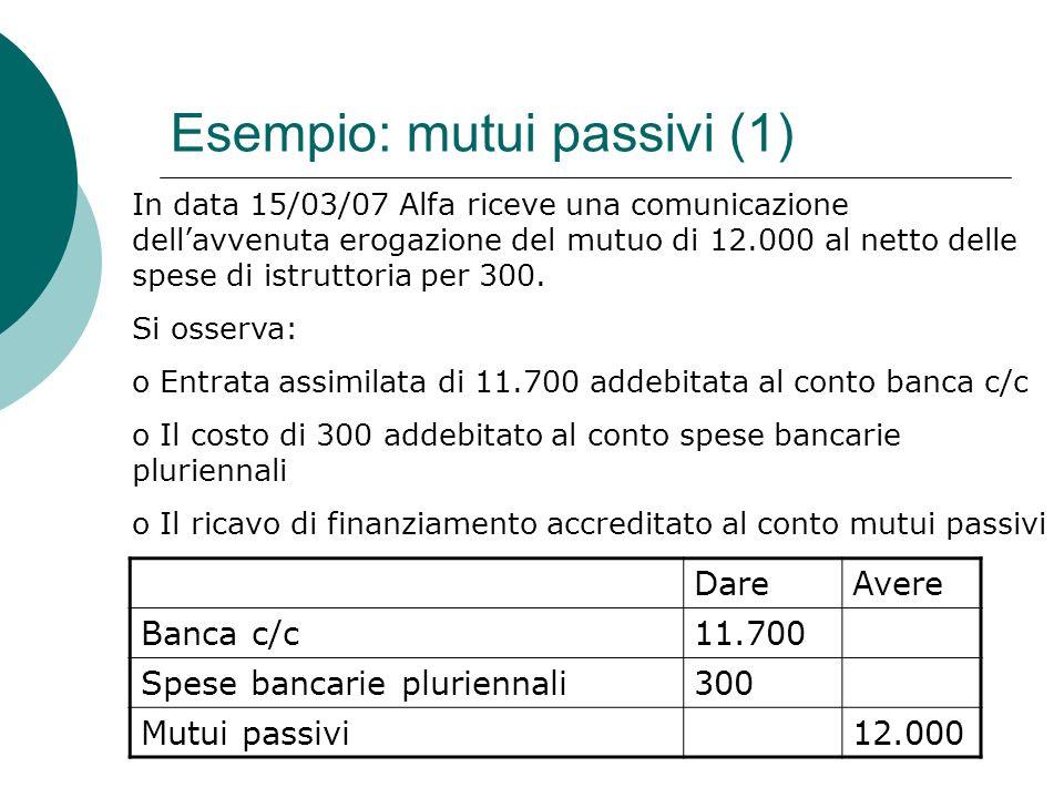 Esempio: mutui passivi (1)