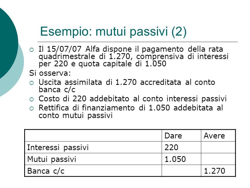 Esempio: mutui passivi (2)