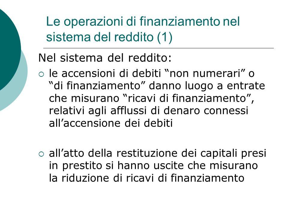 Le operazioni di finanziamento nel sistema del reddito (1)