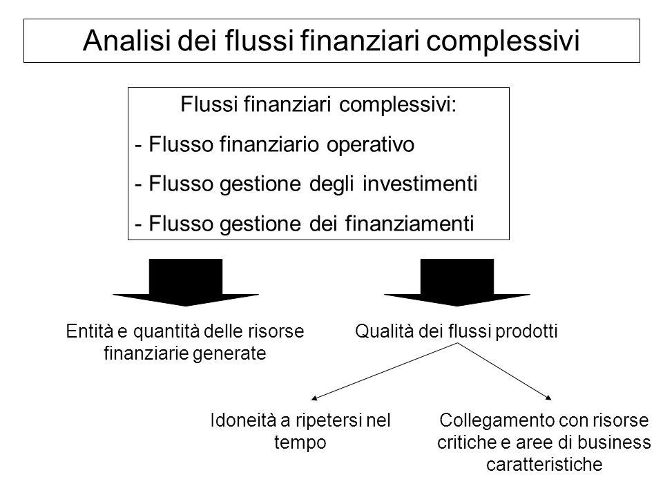 Analisi dei flussi finanziari complessivi