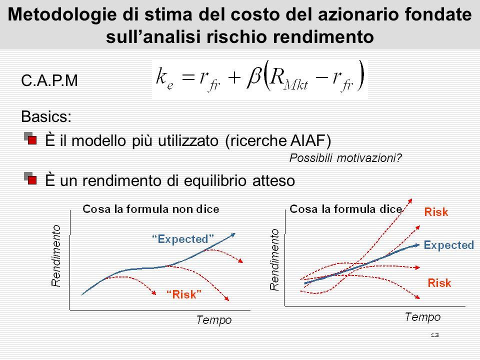 Metodologie di stima del costo del azionario fondate sull'analisi rischio rendimento