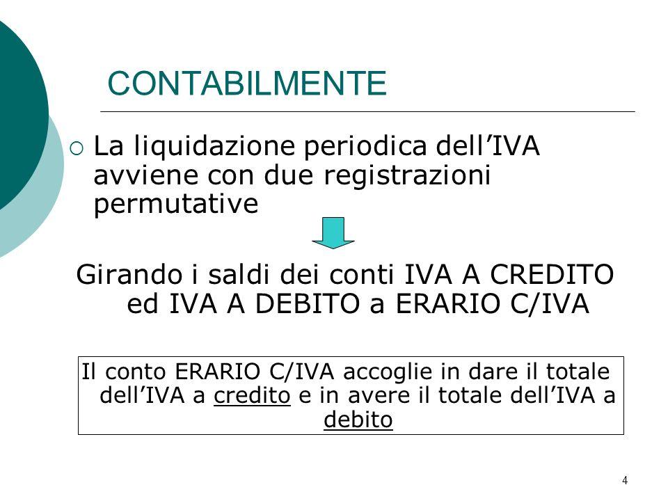 Girando i saldi dei conti IVA A CREDITO ed IVA A DEBITO a ERARIO C/IVA