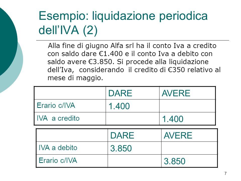 Esempio: liquidazione periodica dell'IVA (2)