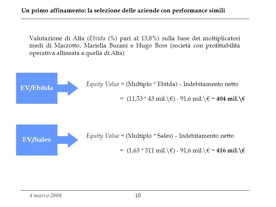 Un primo affinamento: la selezione delle aziende con performance simili