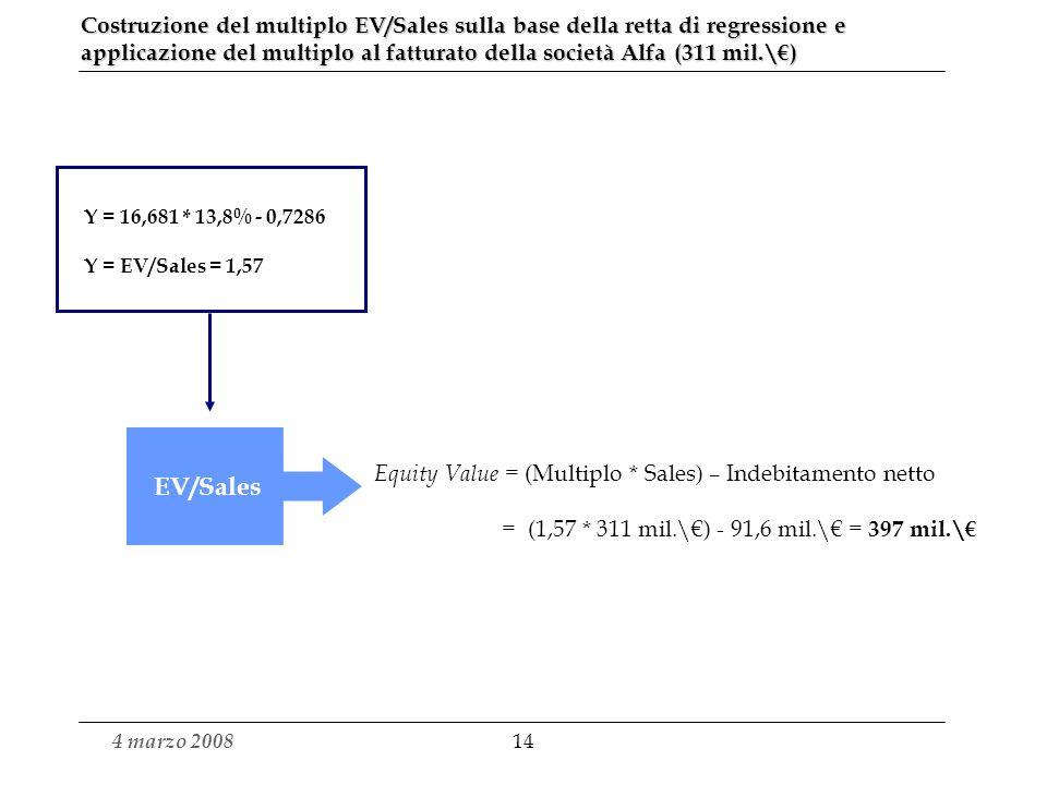 Costruzione del multiplo EV/Sales sulla base della retta di regressione e applicazione del multiplo al fatturato della società Alfa (311 mil.\€)