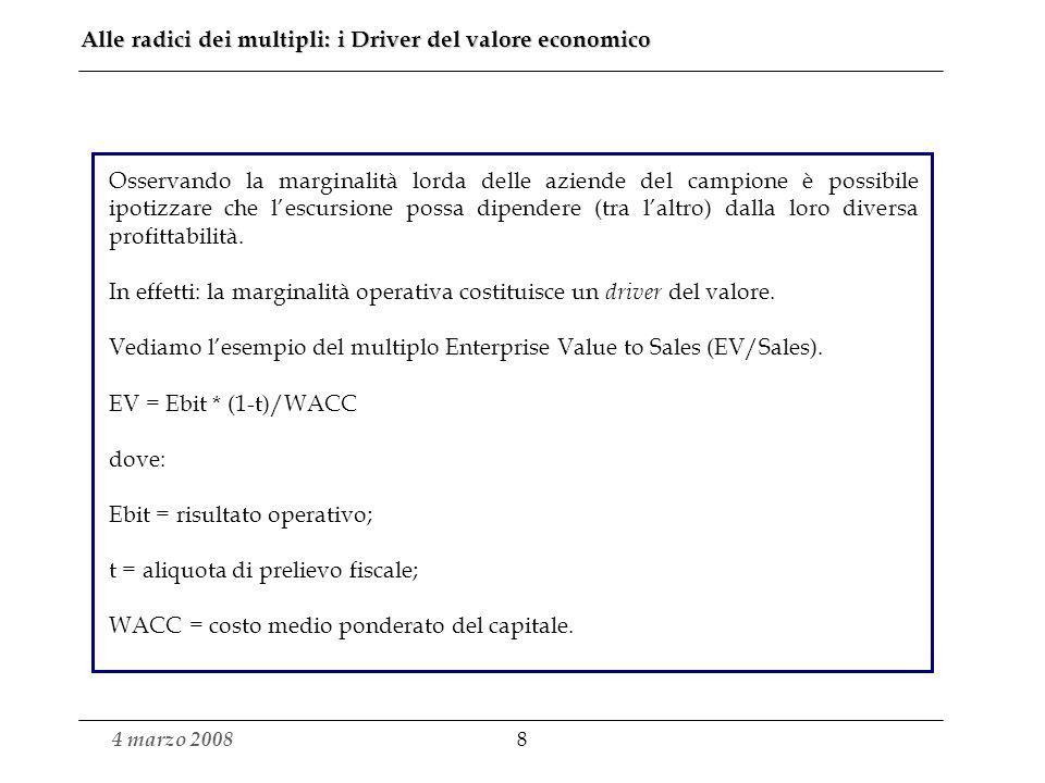 Alle radici dei multipli: i Driver del valore economico