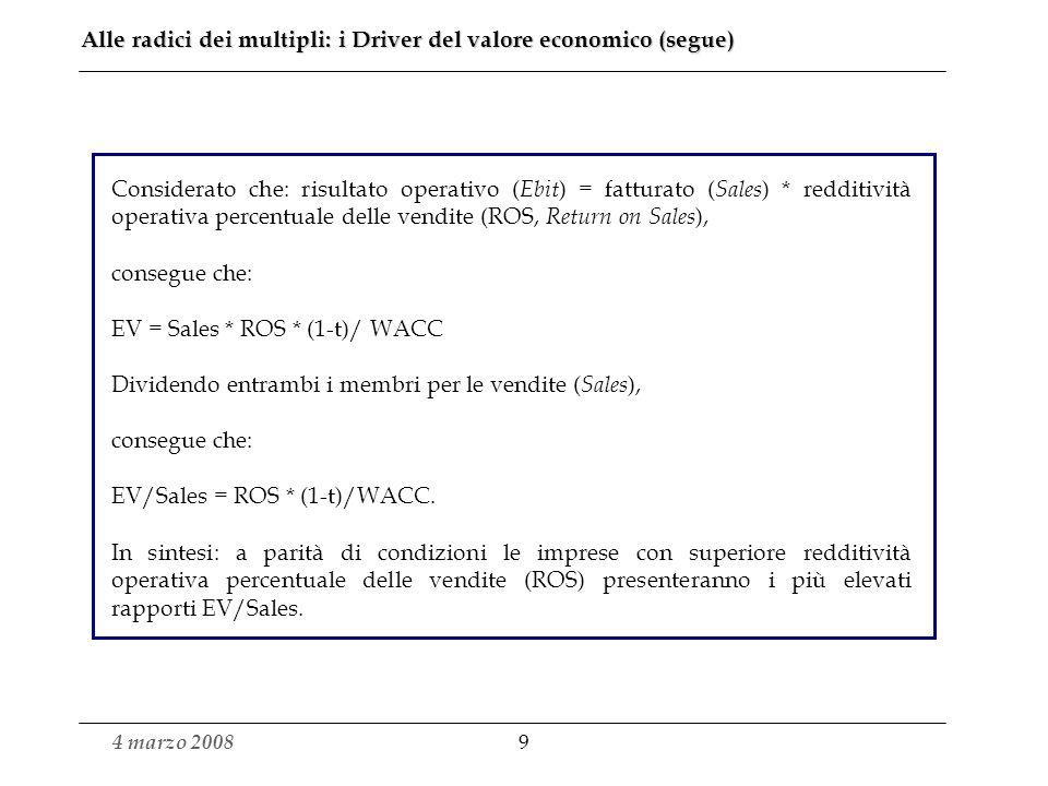 Alle radici dei multipli: i Driver del valore economico (segue)