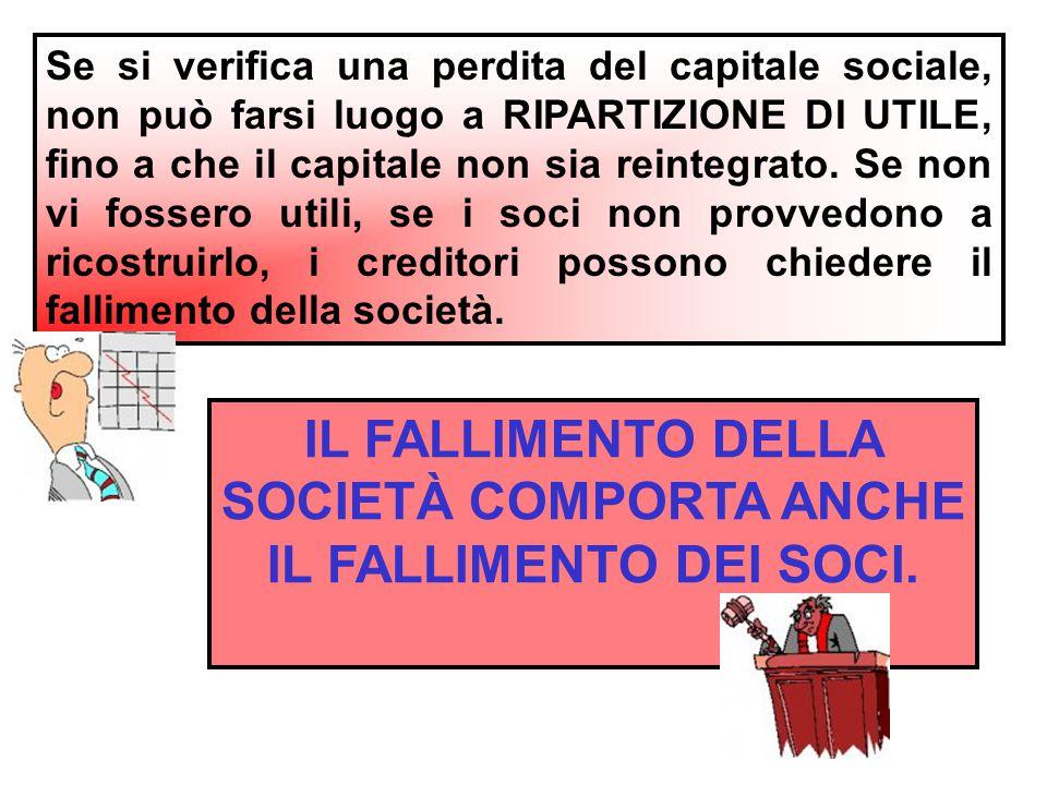 IL FALLIMENTO DELLA SOCIETÀ COMPORTA ANCHE IL FALLIMENTO DEI SOCI.