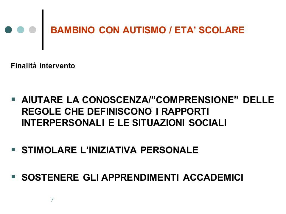BAMBINO CON AUTISMO / ETA' SCOLARE