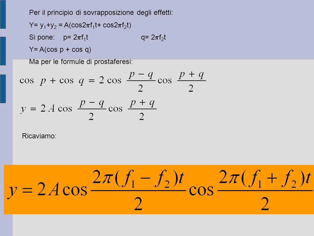 Per il principio di sovrapposizione degli effetti: