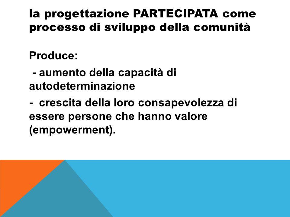 la progettazione PARTECIPATA come processo di sviluppo della comunità