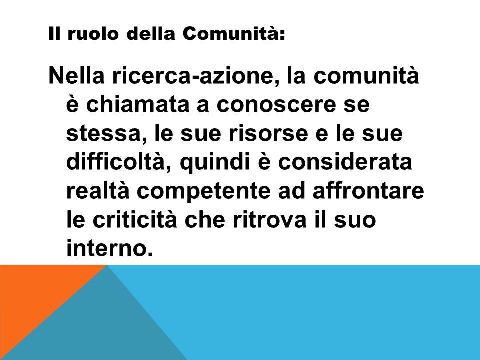 Il ruolo della Comunità: