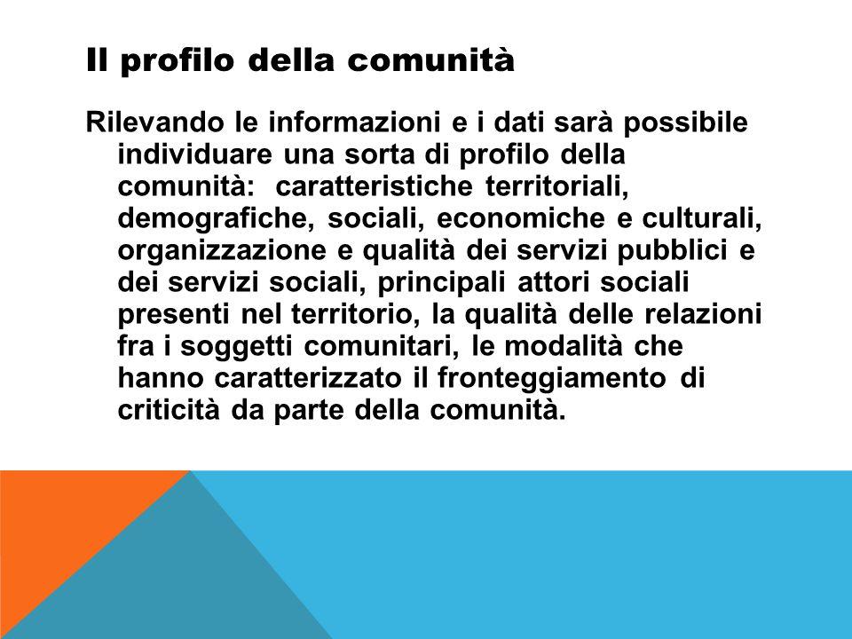 Il profilo della comunità