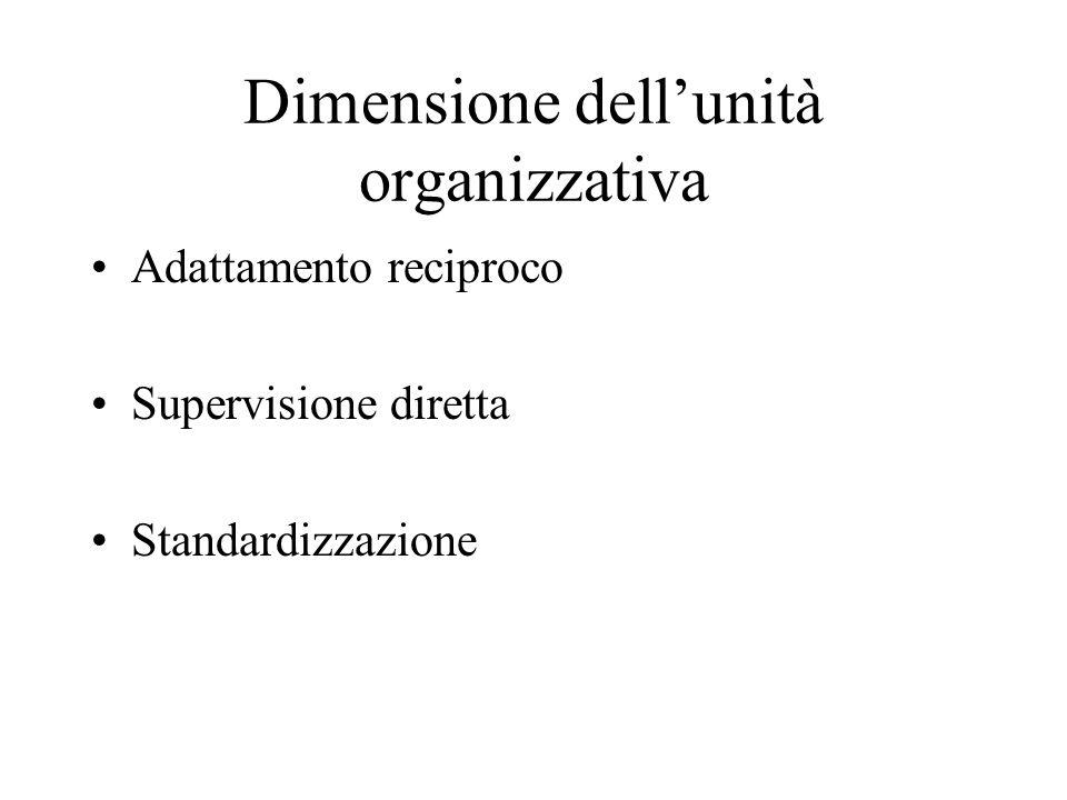 Dimensione dell'unità organizzativa