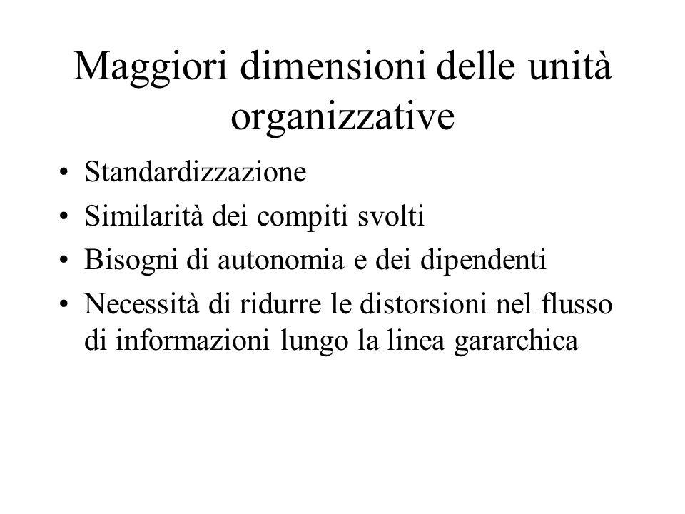 Maggiori dimensioni delle unità organizzative