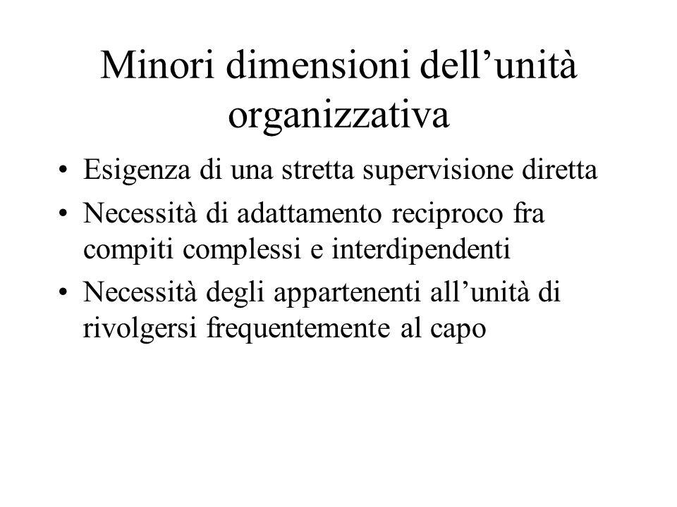 Minori dimensioni dell'unità organizzativa