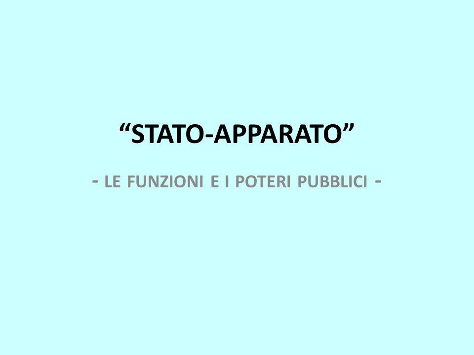 - le funzioni e i poteri pubblici -