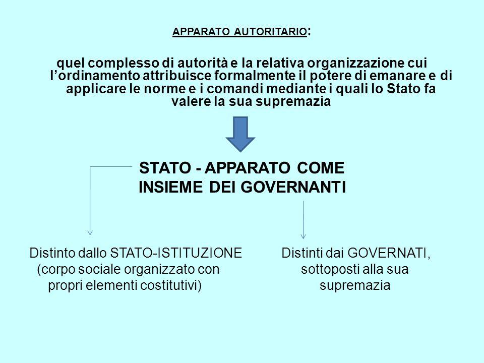 apparato autoritario: INSIEME DEI GOVERNANTI