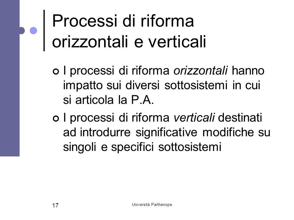 Processi di riforma orizzontali e verticali