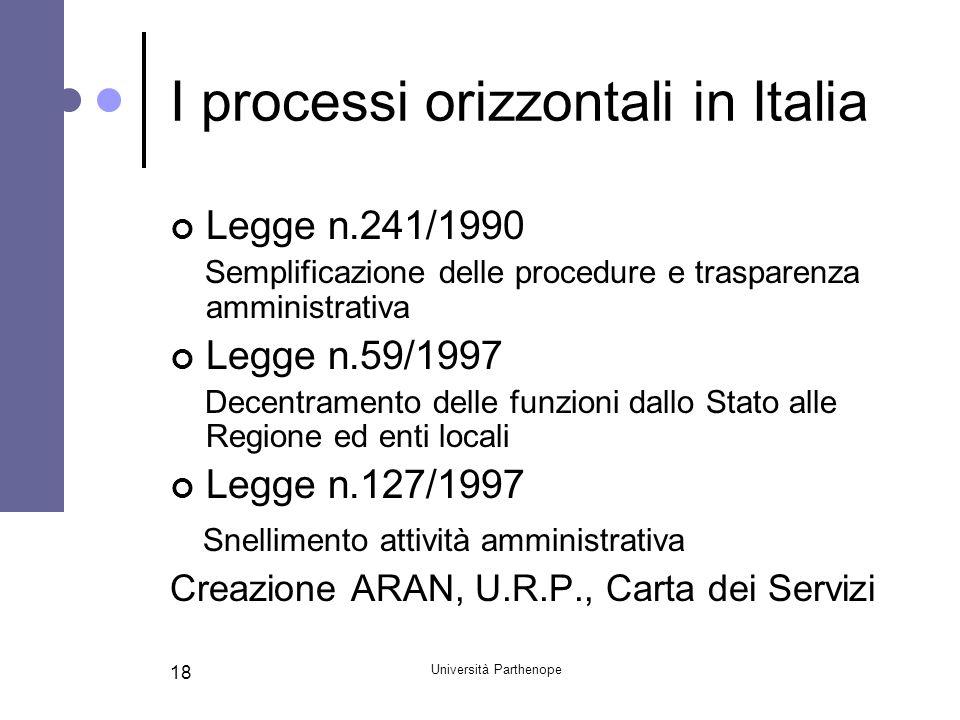 I processi orizzontali in Italia