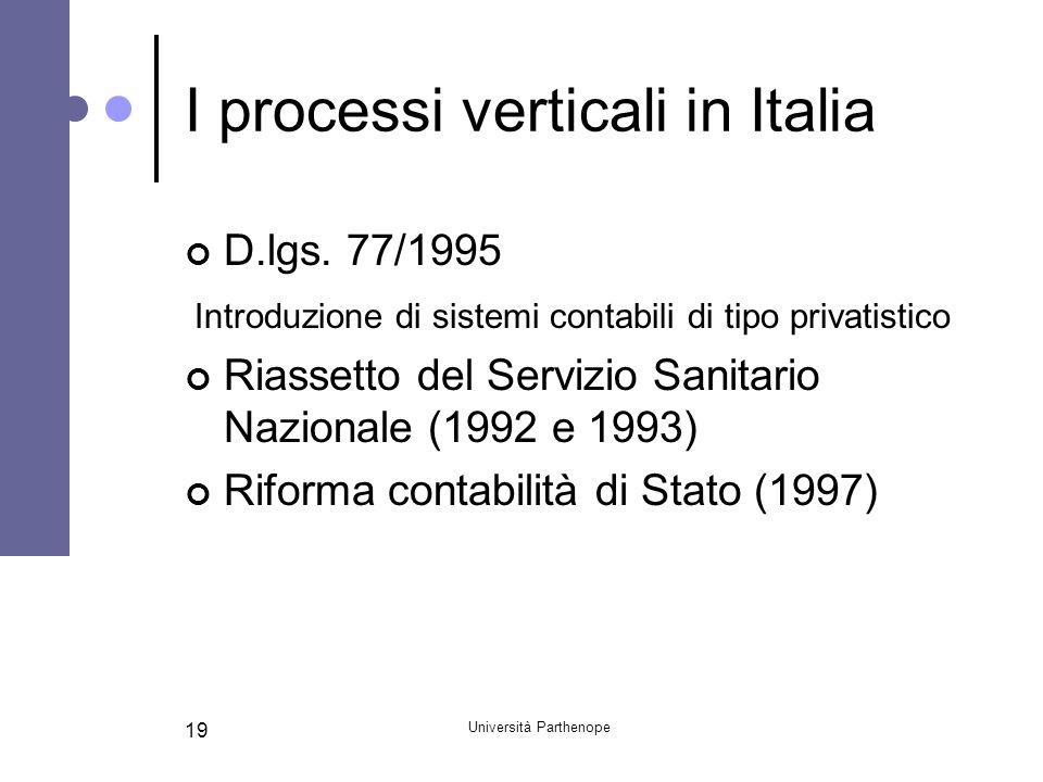 I processi verticali in Italia