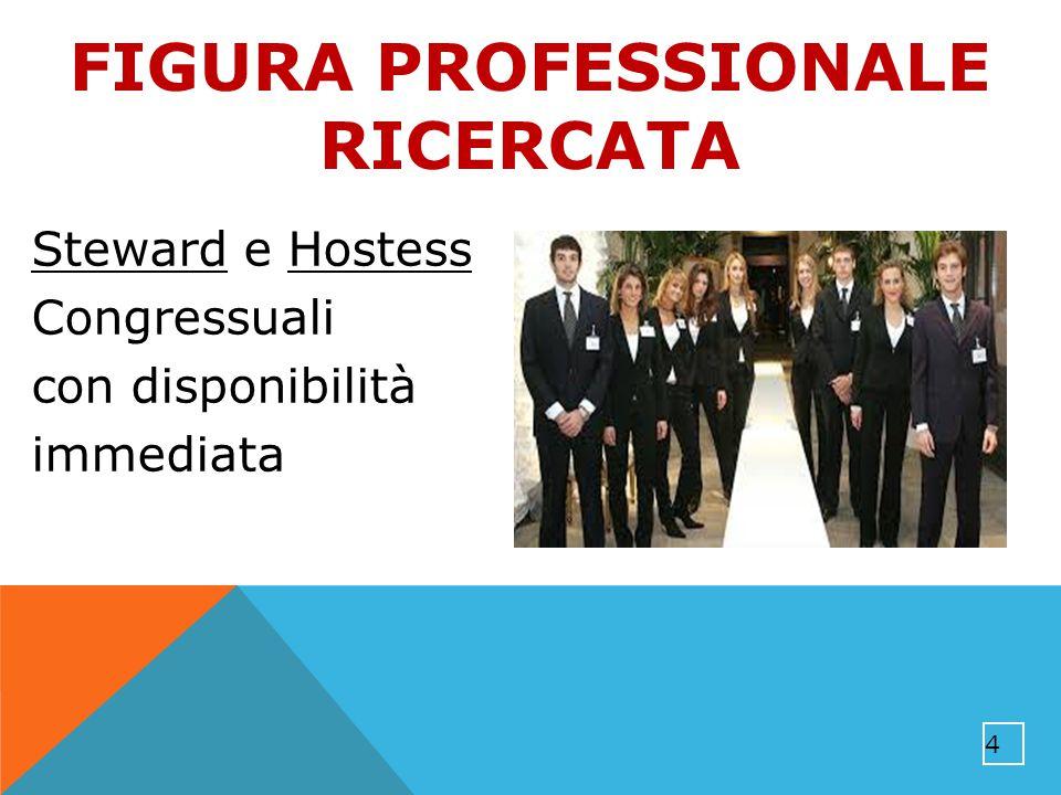 FIGURA PROFESSIONALE RICERCATA